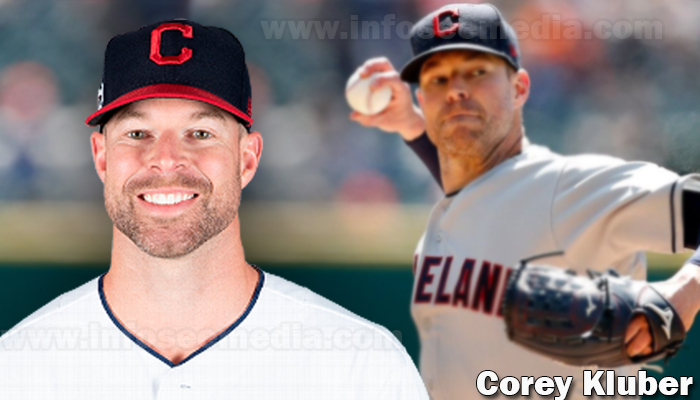 Corey Kluber featured image