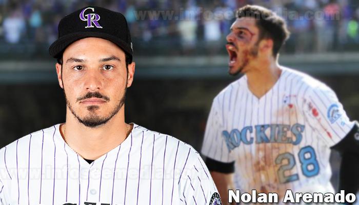 Nolan Arenado featured image