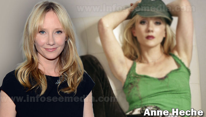 Anne Heche featured image