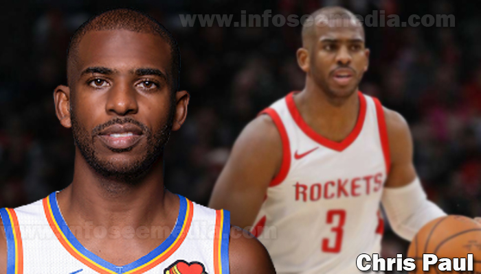 Chris Paul featured image