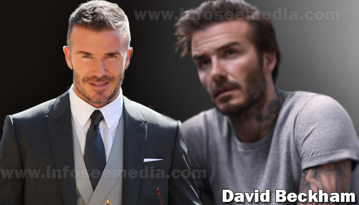 David Beckham featured image