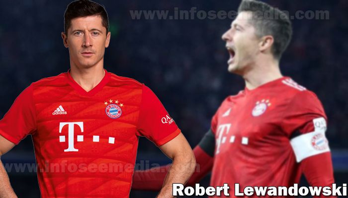 Robert Lewandowski featured image