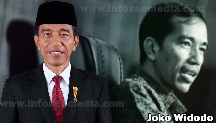 Joko Widodo featured image