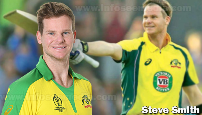 Steve Smith featured image