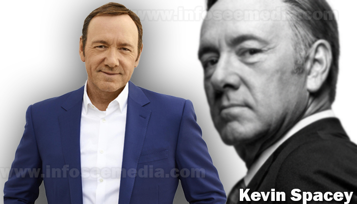 Kevin Spacey featured image