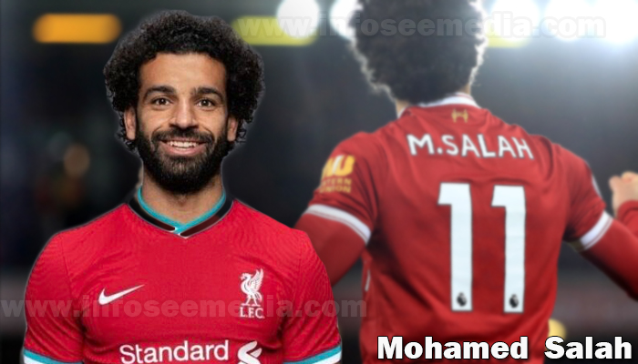Mohamed Salah featured image