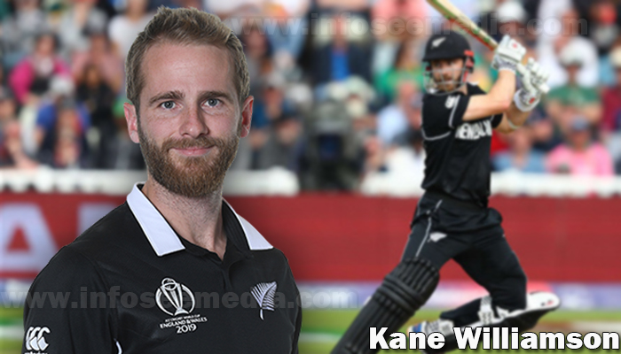 Kane Williamson featured image