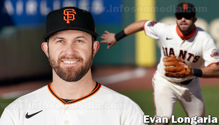 Evan Longoria featured image