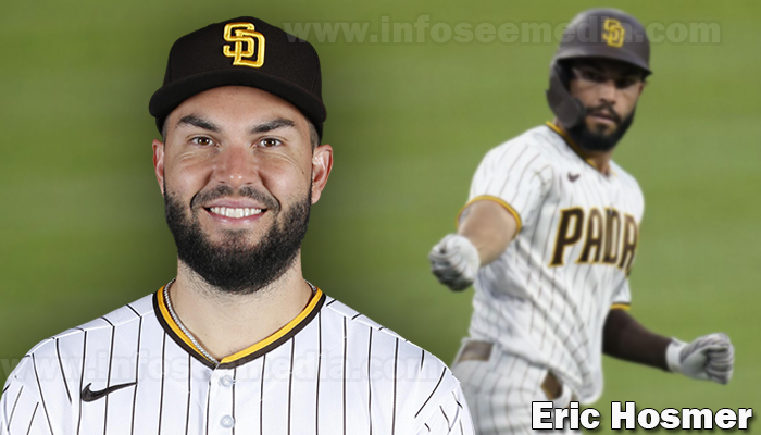 Eric Hosmer featured image