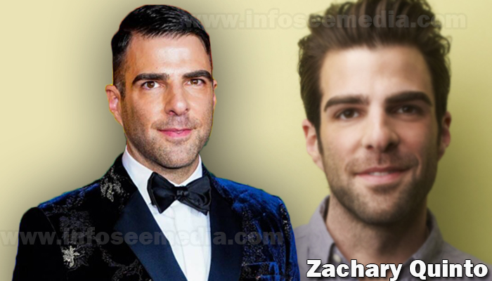 Zachary Quinto featured image