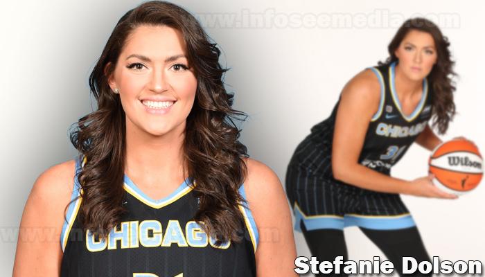 Stefanie Dolson featured image